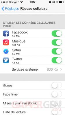 Conso_data_iOS7_