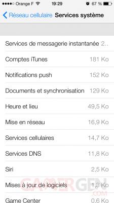 Conso_data_iOS7_1