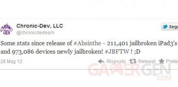 absinthe 2