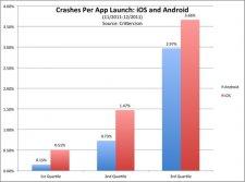 app-crashes1 app-crashes1