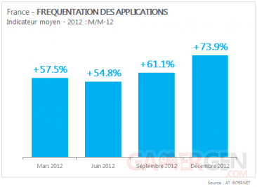 applicationssitesweb-122012-4