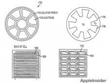 brevet-apple-ecran-tactile-solaire- (1)