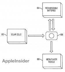 brevet-apple-ecran-tactile-solaire- (2)