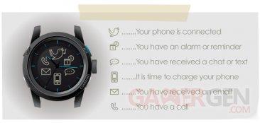 cookoo-montre-connecter-iphone-apple-projet-kickstarter-2