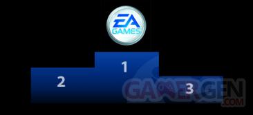 EA premier EA premier