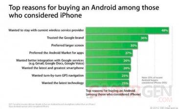 enquete-apple-interne-surgit-lors-du-proces-contre-samsung-pourquoi-android-a-du-succes