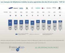 etude-marques-constructeurs-telephones-mobiles-preferees-francais-huffington-post-55-ans-et-plus