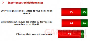 experience-exhib-ifop-moins-25-ans