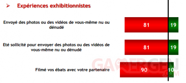 experience-exhib-ifop-moins-50-ans