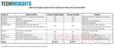 facture-iphone-prix-composent