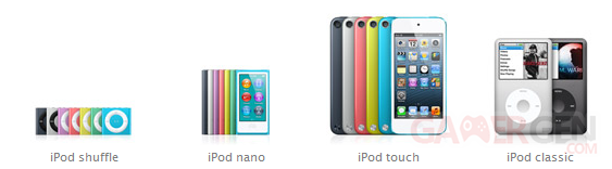 famille-apple-ipod