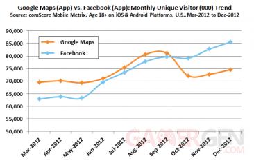 Google_Maps_App_vs._Facebook_App_Image_1