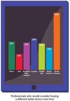 idg-ipad-for-business-survey-201201-chart-002 idg-ipad-for-business-survey-201201-chart-002