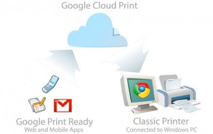Images-Screenshots-Captures-Google-Cloud-Print-Logo-25012011