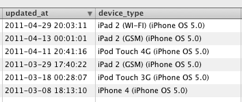 Images-Screenshots-Captures-iOS-5-02052011