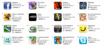 Images-Screenshots-Captures-Top-App-Store-Applications-18042011
