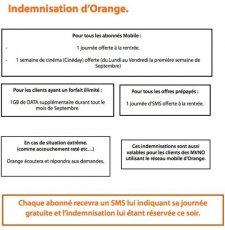 indemnisation-orange-problème-de-reseau-sur-le-territoire-francais