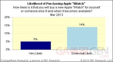 iwatch-stat iwatch_likelihood