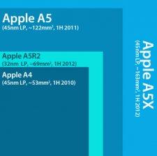 nouveau-processeur-a5-ipad-2-apple-4