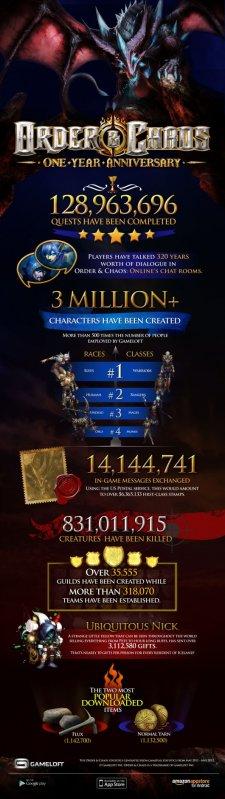 OrderChaos_Online