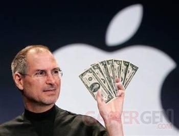 polls_apple_money_5617_477155_answer_2_xlarge polls_apple_money_5617_477155_answer_2_xlarge.