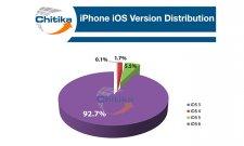pourcentage_iOS_1