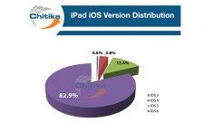 pourcentage_iOS_2