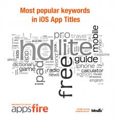 référencement-mots-clés-utilisés-par-développeur-pour-application-app-store