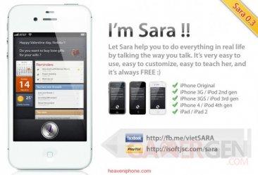 SARA1 SARA1