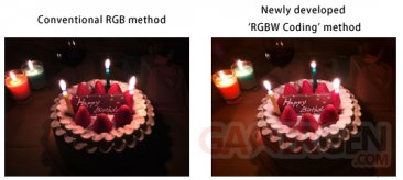 sony-cmos-argb-method sony-cmos-argb-method