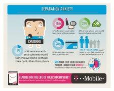 t-mobile-infographie-utilisateur-américain-vis-à-vis-des-telephones