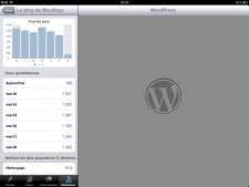 wordpress-mise-à-jour-application-ios